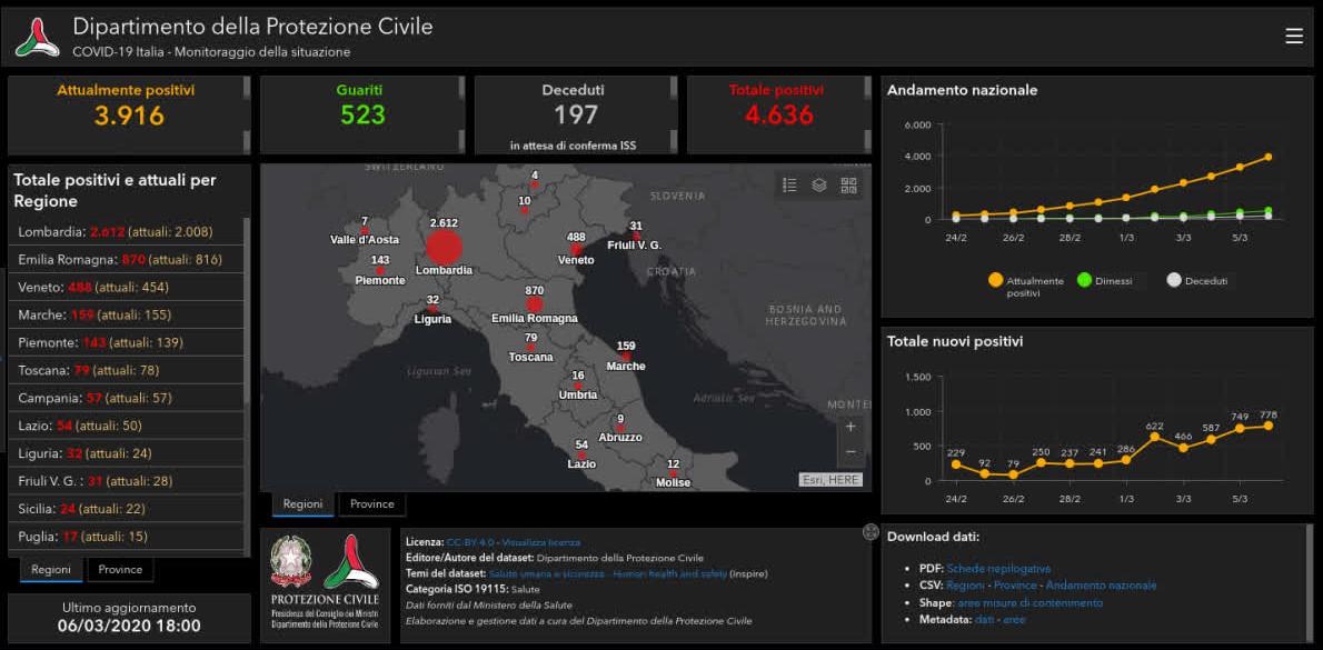 Cartina Italia Interattiva Html.Coronavirus Da Oggi On Line La Mappa Dei Contagi In Italia Valdo Tv